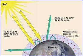 Los efectos de la radiación UV dependen tanto de la dosis recibida como de la sensibilidad de cada individuo.